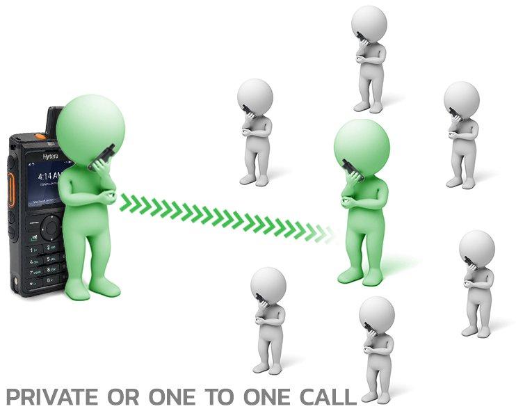 private_call_03